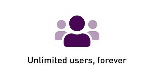 Unlimited_users_forever