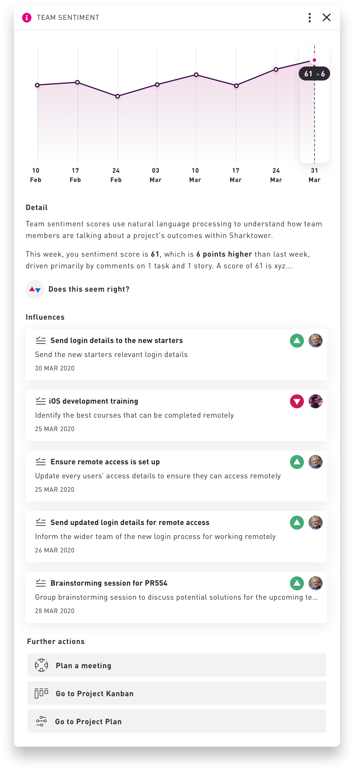Team Sentiment - new May 2020